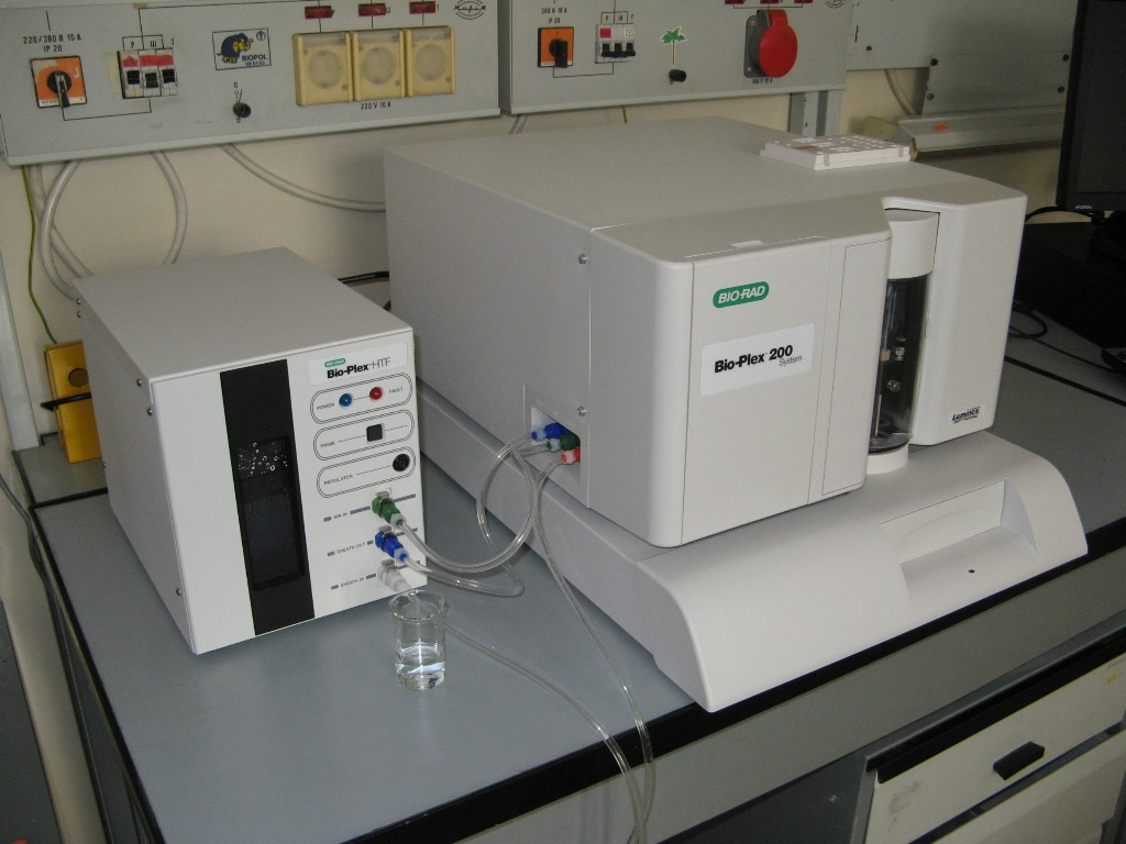 Bio-Plex 200 System +HTF